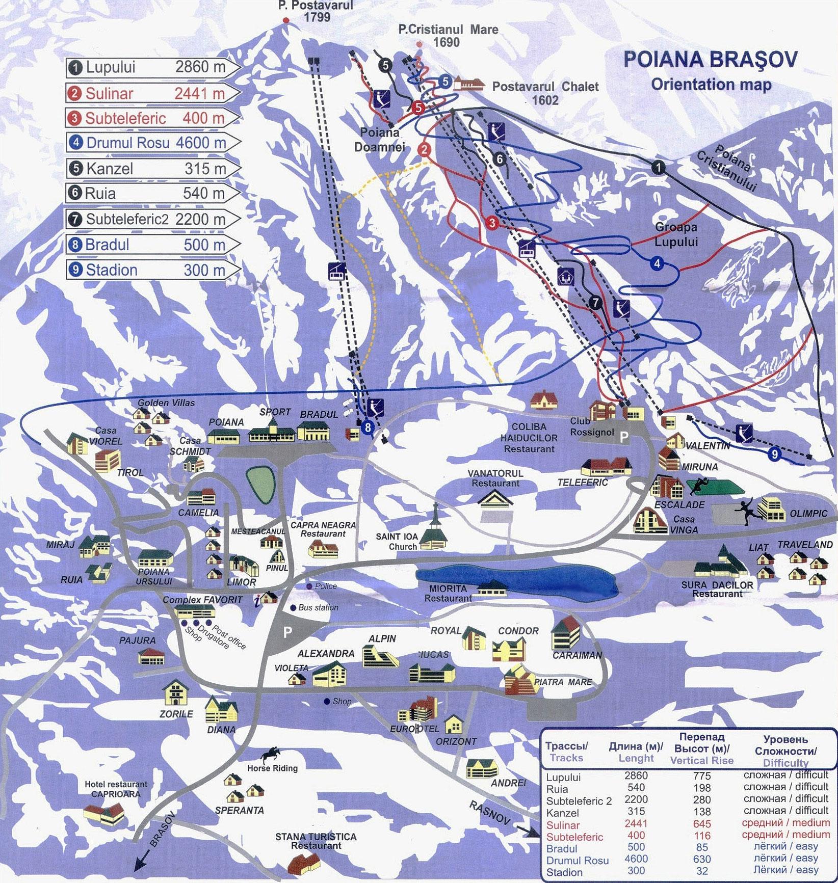 Схема горнолыжных трасс Паяно-Брашов, Румыния.