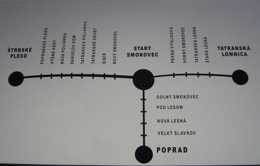 Бешкетово, график движения поездов, времяпоезда по самолет, поезд, автобус, паром железнодорожные билеты.